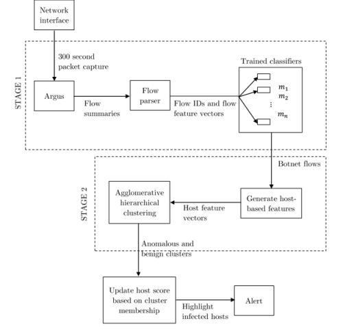 Figure 2.1.1