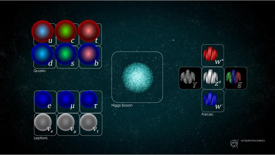 Higgs boson and its role in the Standard Model